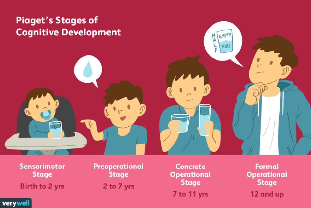 largă etapă de dezvoltare